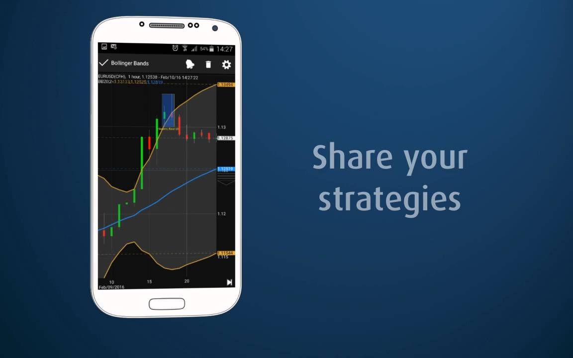 10 best investment apps and finance apps for Android! - Android