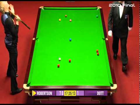 2010 World Snooker Championship Final