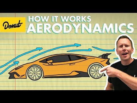 AERODYNAMICS | How It Works