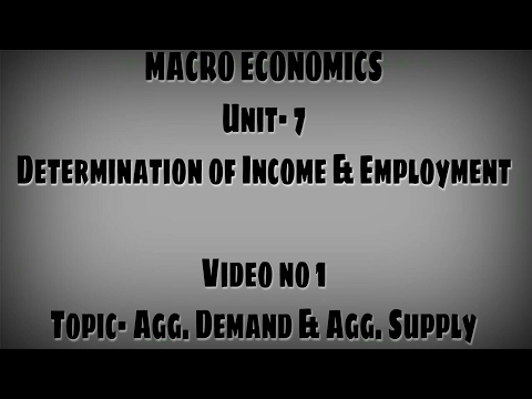 Determination of Income & Employment| Aggregate Demand & supply | Macro Economics Video no. 1