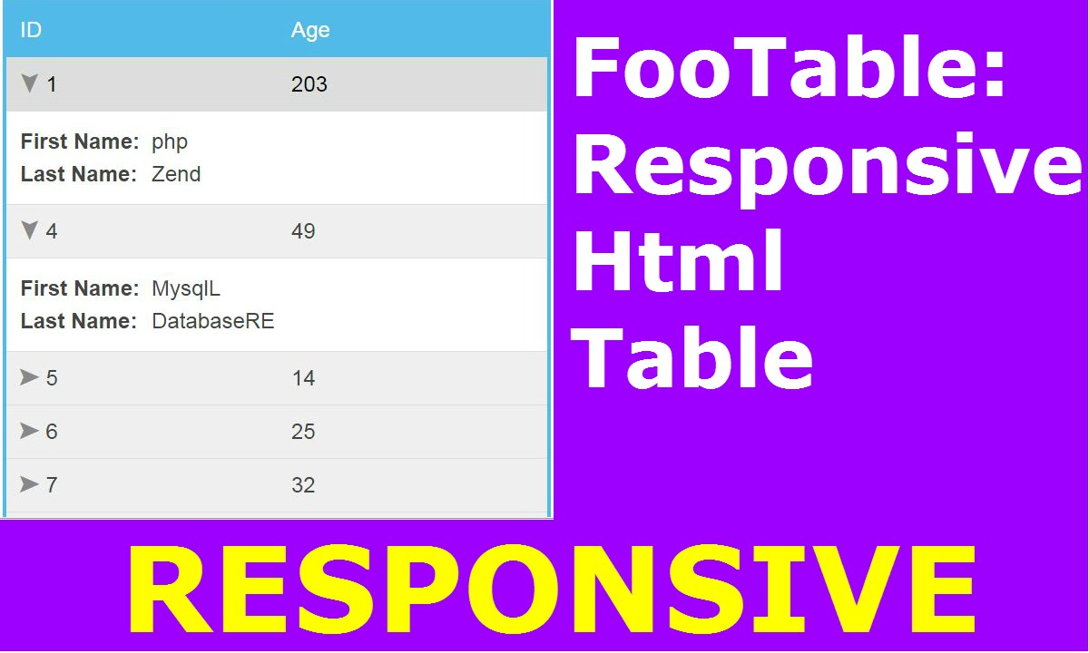Footable tutorial how to create responsive html table - Html code for creating table ...