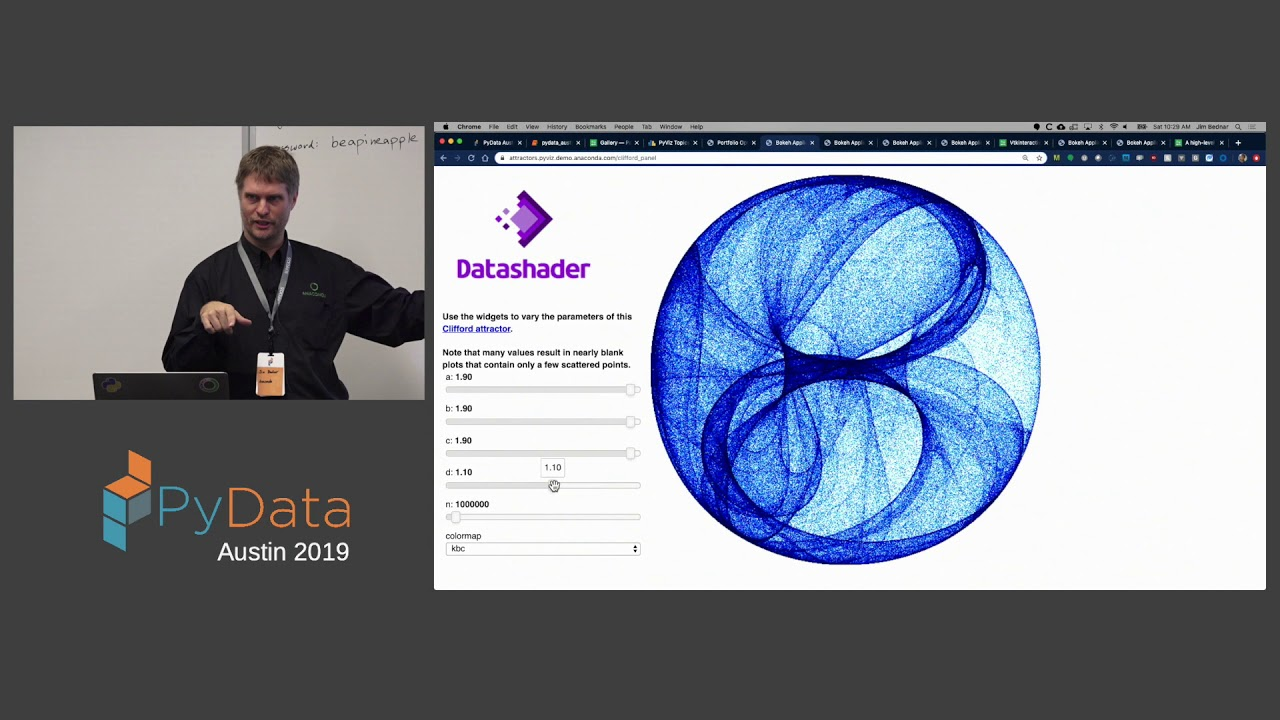 Image from James A Bednar: Panel: Dashboards for PyData | PyData Austin 2019