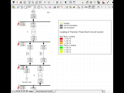 Short Circuit Analysis Or Fault Analysis Using DigSILENT Power Factory