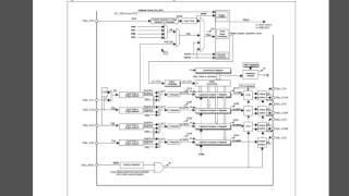 STM32 STM32VL Discovery STM32F100RBT6 (урок 8) The advanced-control timers(1), таймеры