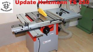 Update zur Holzmann TKS TS250/400 /Zufriedenheit - Fazit