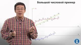 5.3 Маржинальный анализ и максимизация прибыли