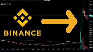 New PUMP Trend - Chain Migrations? Binance and BNB
