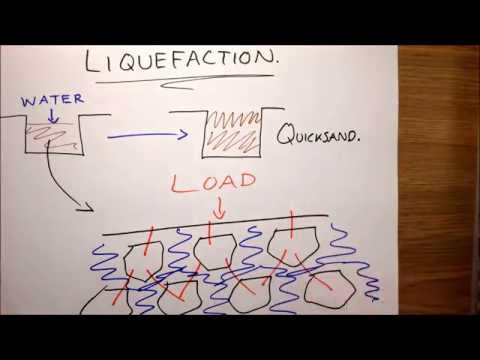 Earthquakes & Soil Liquefaction