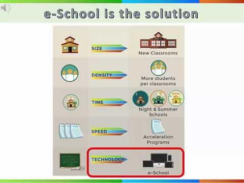 E school solution : Silver 7 las vegas