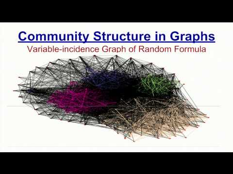 GTAC 2014: Impact of Community Structure on SAT Solver Performance