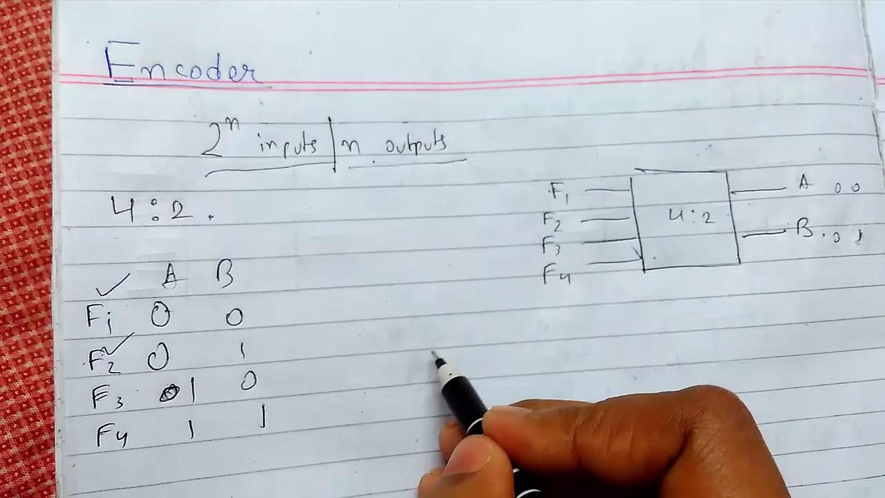 Encoder Introduction 42 Line 83 Youtube 4 2 Logic Diagram