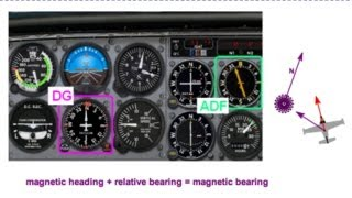 Reading your ADF / radio navigation
