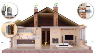 Zobacz jak działa standardowa wentylacja hybrydowa Darco w domu jednorodzinnym