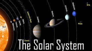 Space Engineers - The Solar System thumbnail