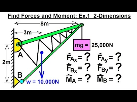 Mechanical Engineering: Equilibrium of Rigid Bodies (6 of 30) Find F=? M=? Ex.1, 2-Dimensions