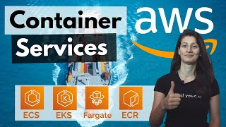 Containers on AWS Overview: ECS | EKS | Fargate | ECR