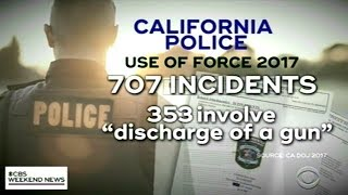 California Moves To Hold Killer Cops Accountable With Statewide Law!