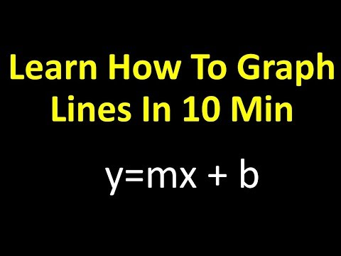 Understand How To Graph Lines In 10 Min (y=mx + B)