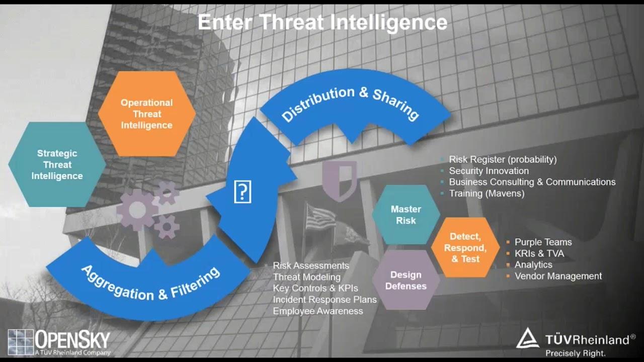 Cybersecurity Downloads   TÜV Rheinland