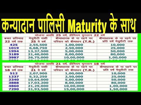 LIC का लक्ष्य  बेटी का कन्यादान | Jeevan Lakshay 833 With Maturity Chart