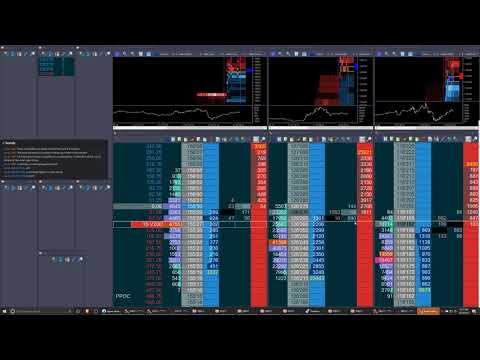 Trading ZB 30 Year Bond 2017 08 18