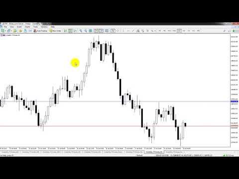 kenapa-trading-di-binary-volatility-75-lebih-menarik-dari-trading-forex-?