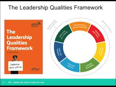 Role of Leadership in the Future of Social Care