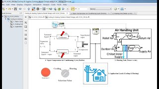 Cooling and Heating System Design | Vapor Compression Air Conditioning | R410a | Matlab | Simulink