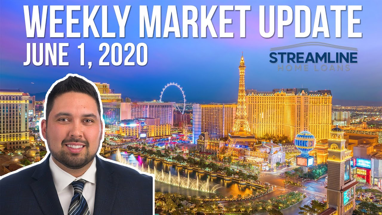 Weekly Market Update // 6-1-20