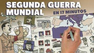 La Segunda Guerra Mundial en 17 minutos thumbnail