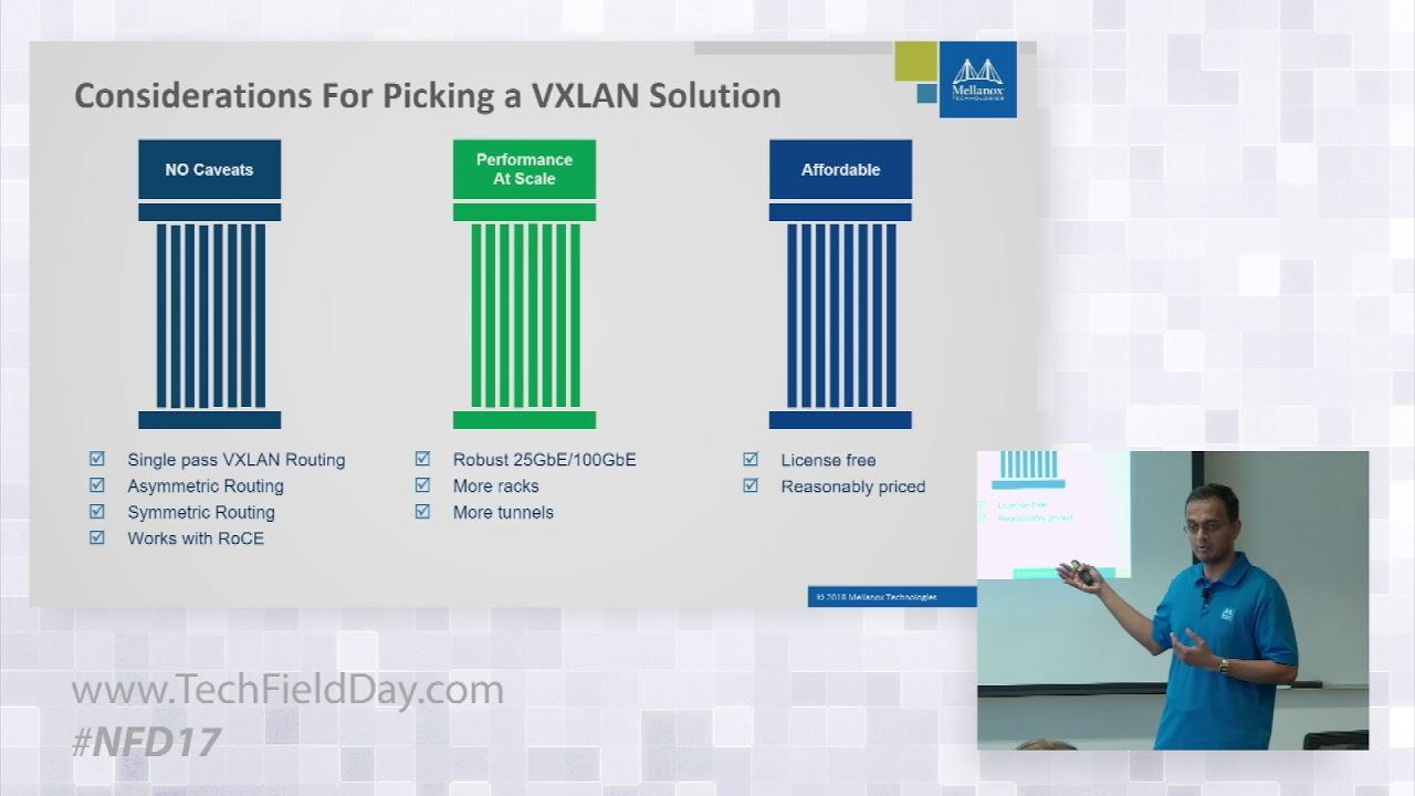 Mellanox Spectrum EVPN VXLAN Differentiators with Amit Katz and Karthik  Mandakolathur