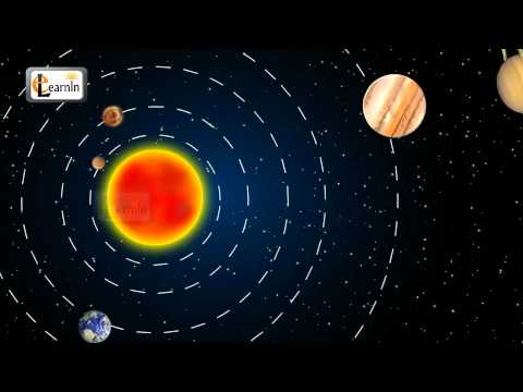 Simplified Education with ICT  eLearning  Demo Digital Content  Solar System