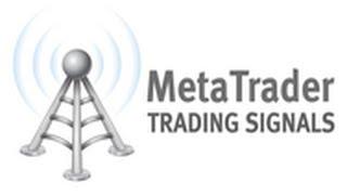 MetaTrader Signals Service