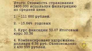 Расчет стоимости хеджирования валютных рисков.(Пример расчета стоимости хеджирования валютных рисков через валютный СВОП. Обоснованное принятие решения..., 2015-06-09T16:30:23.000Z)