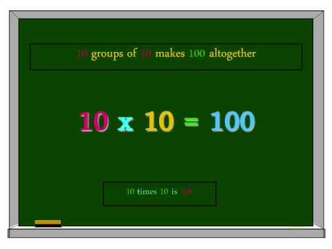 10x table song ten times table multiplication song