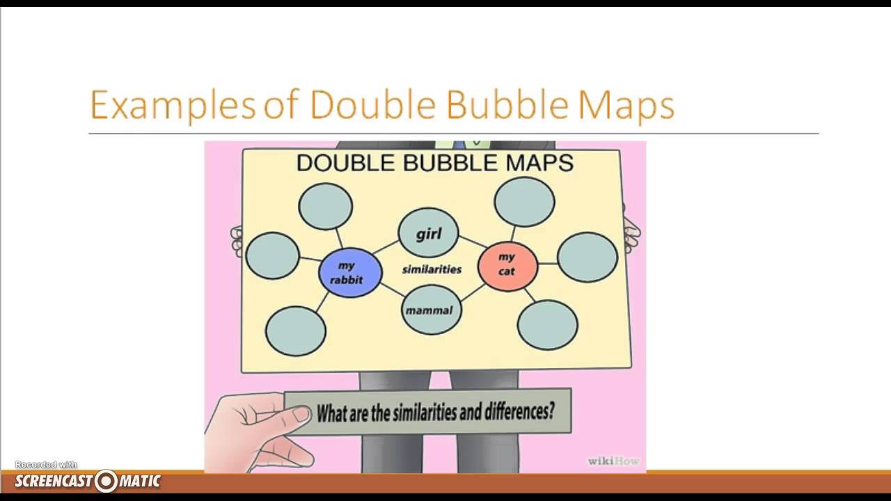 Double Bubble Map Overview - YouTube on compare and contrast examples, diagram examples, double bubbler, rubric examples, brace map examples, graphic organizers examples, bubble thinking map examples, circle map examples, lesson plan examples, analogy examples, bubble chart examples,