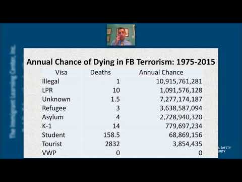 Terrorism, Criminality and Immigration