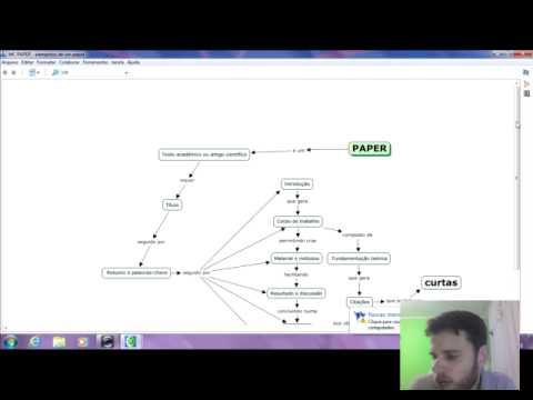 Видео Introducao à pesquisa conceito estrutura e elaboracao