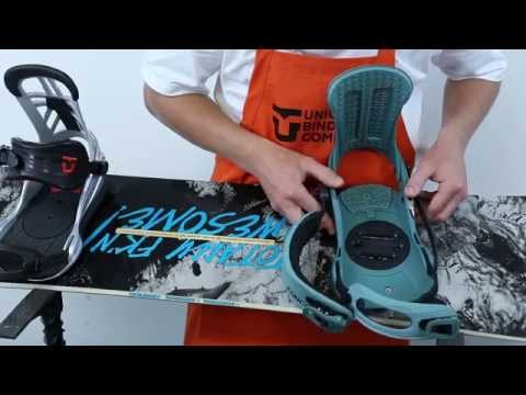 """How To""  set up your Union Bindings"