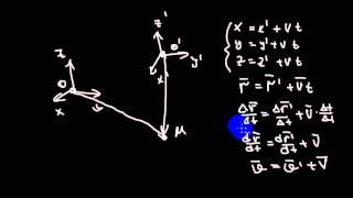 Механика | закон сложения скоростей