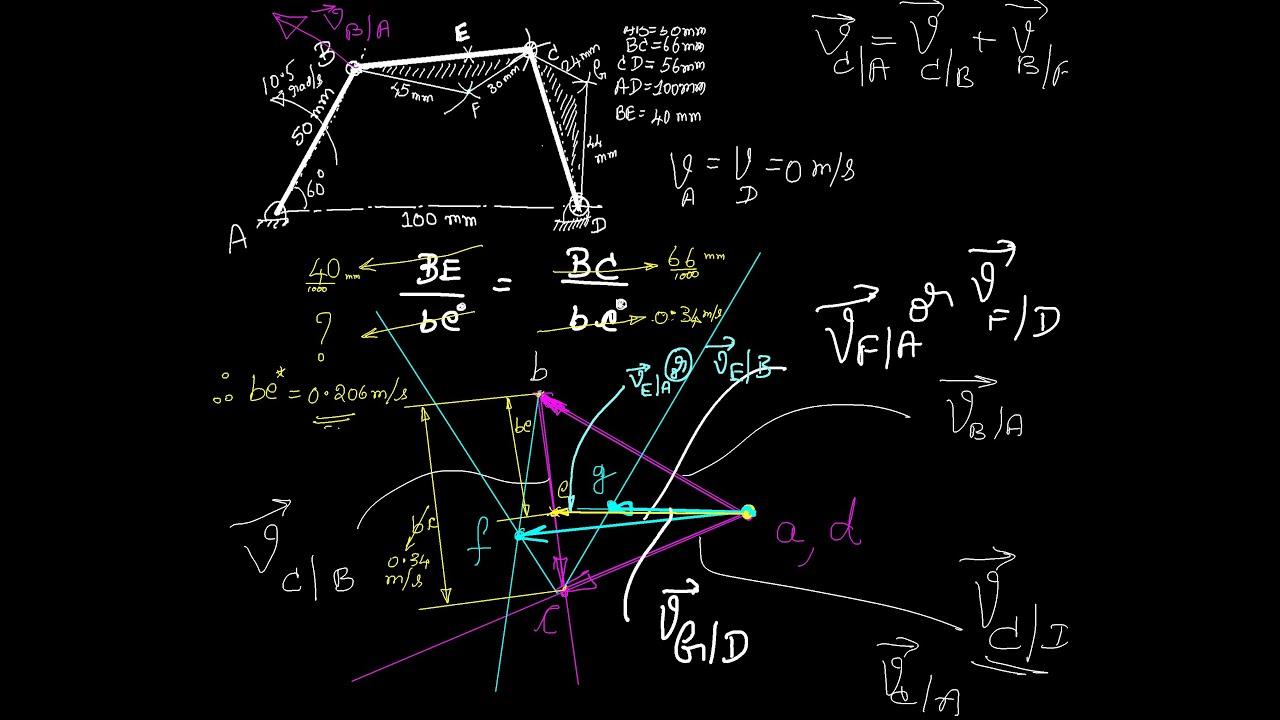 Velocity diagram for 4 bar mechanism khurmi youtube velocity diagram for 4 bar mechanism khurmi ccuart Images