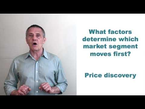 What's a Derivative?
