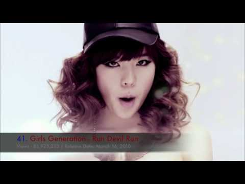 Top 100 Most Viewed Kpop+English Girl Group Music Videos