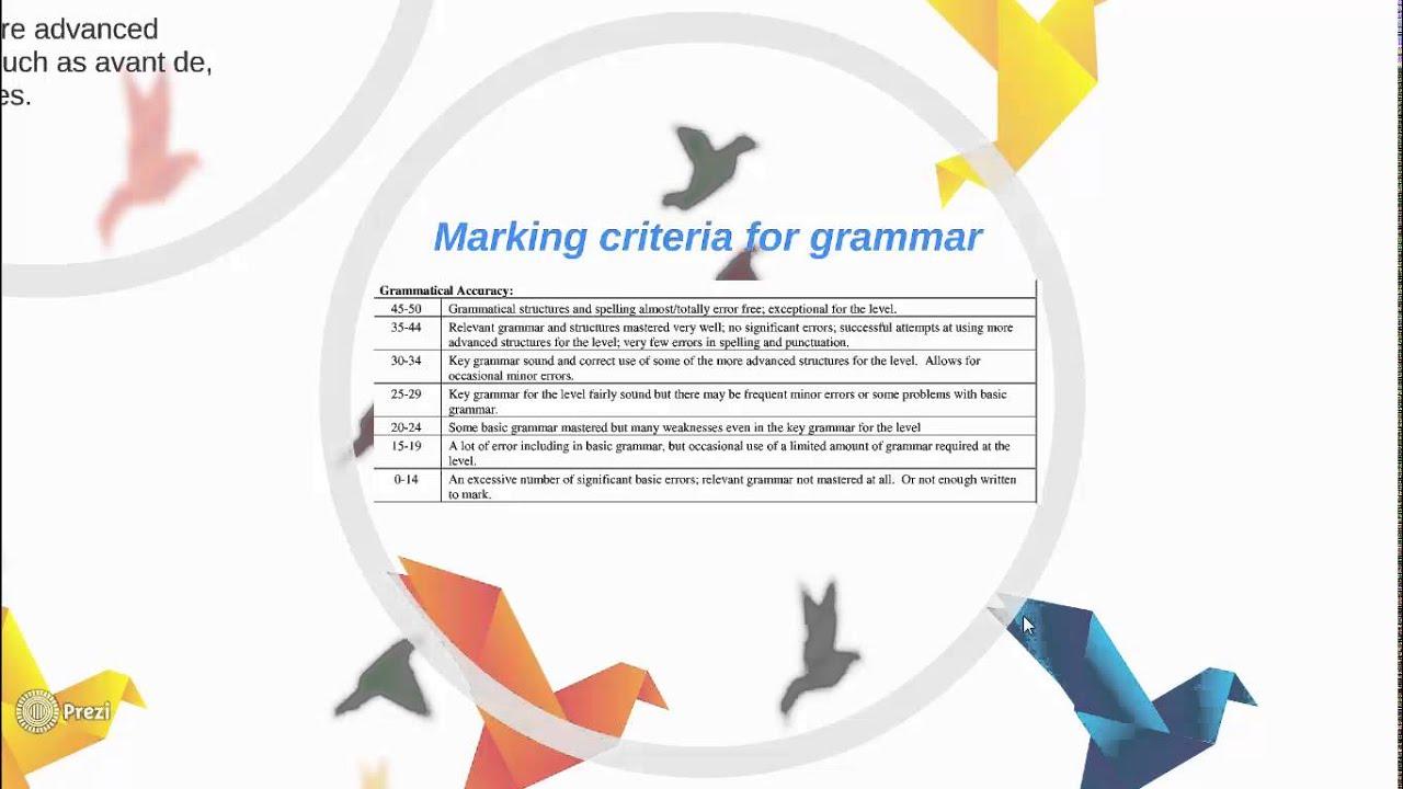 Scholarship Essay Writing Tips - Essay Writing Center