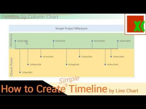 how to create a timeline chart