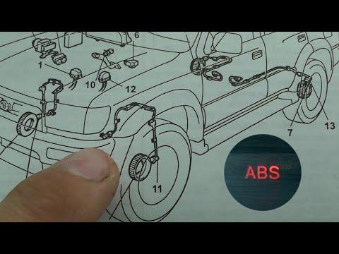Сброс ошибок АБС Тойота. Как обнулить ABS?