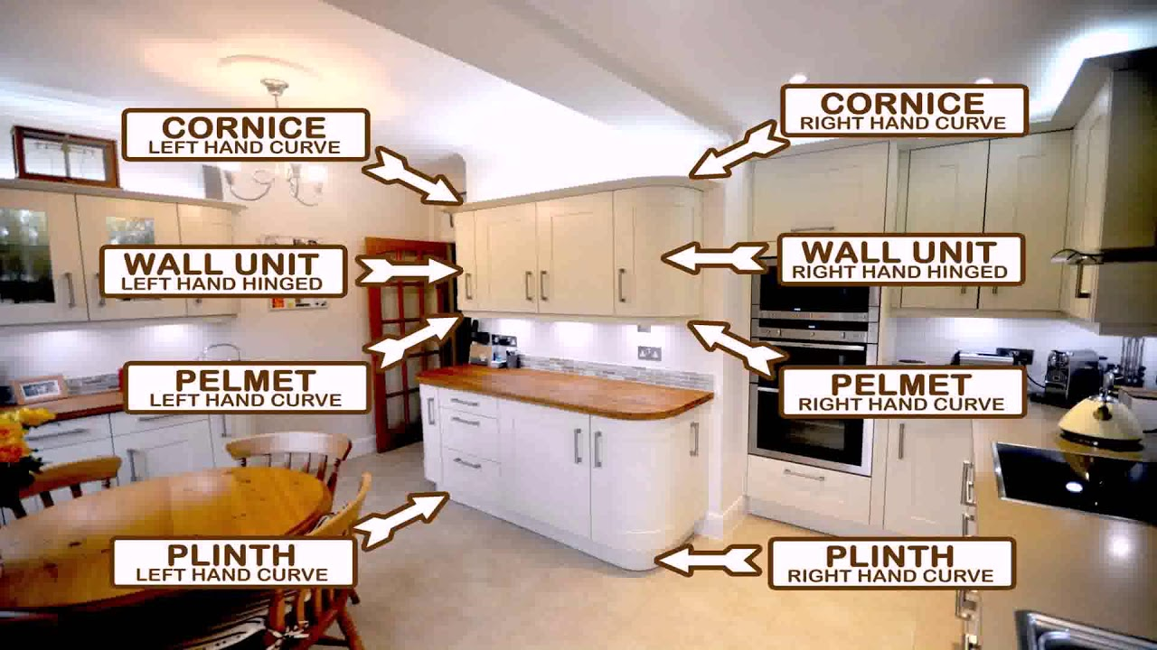 Kitchen without wall units youtube for Kitchen without wall units