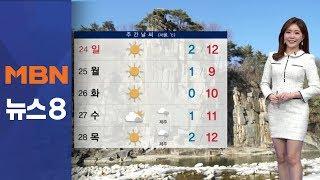 주말 미세먼지 비상…맑고 한낮 포근 [뉴스8]