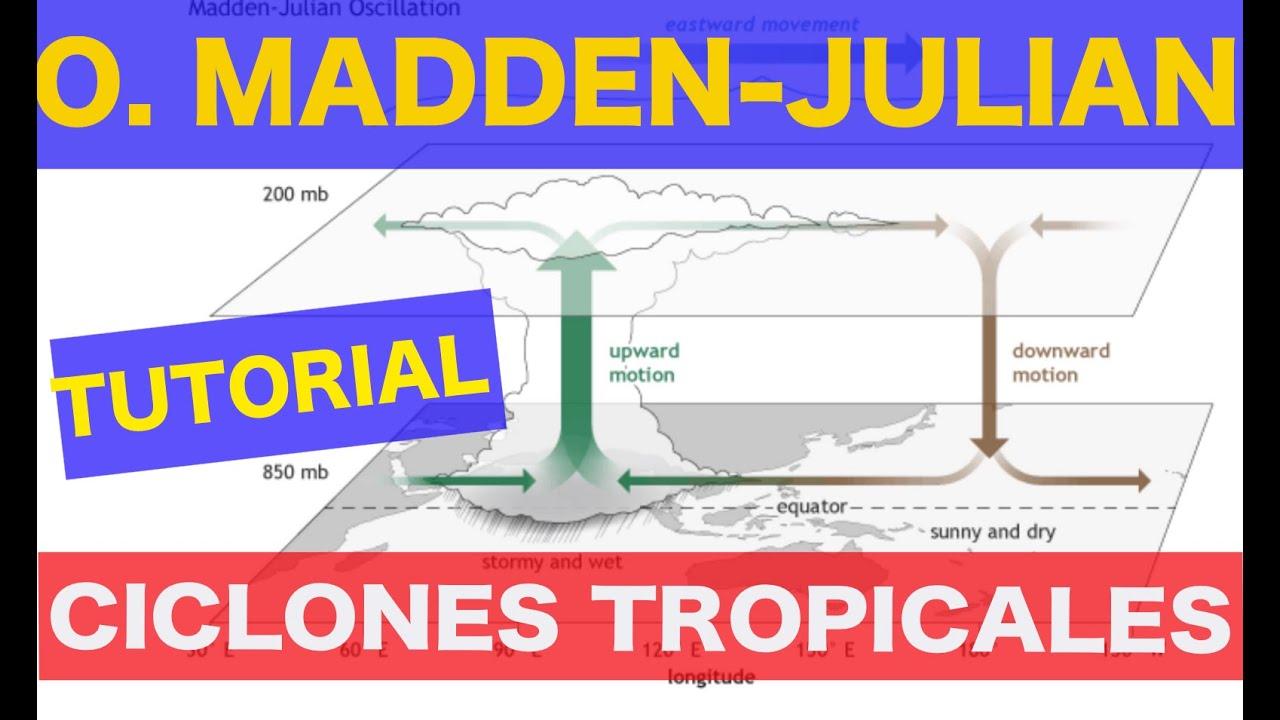 Ciclones tropicales y Oscilación Madden-Julian en octubre en el Atlántico