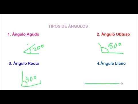 Tipos de Angulos